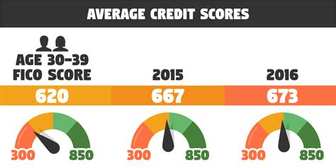 what is average credit score to buy a house average credit score buy house 8 things you can do to improve your credit score in