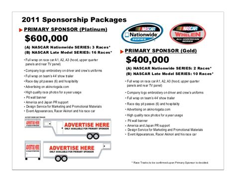 Race Car Sponsorship Template 2011 2012 Nascar Driver Akinori Ogata Help Japan