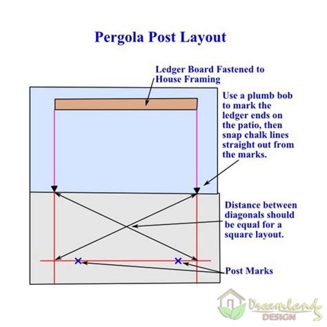 how to build pergola attached to house diy pergola kit how do you build a pergola plans attached