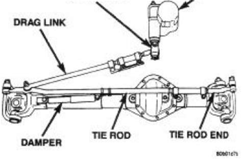 ac wd wiring diagram ac wiring diagram site