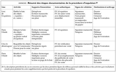 Jl How To Do Things With Words L 233 Crit Juridique 224 L 233 Preuve De La Signature 233 Lectronique