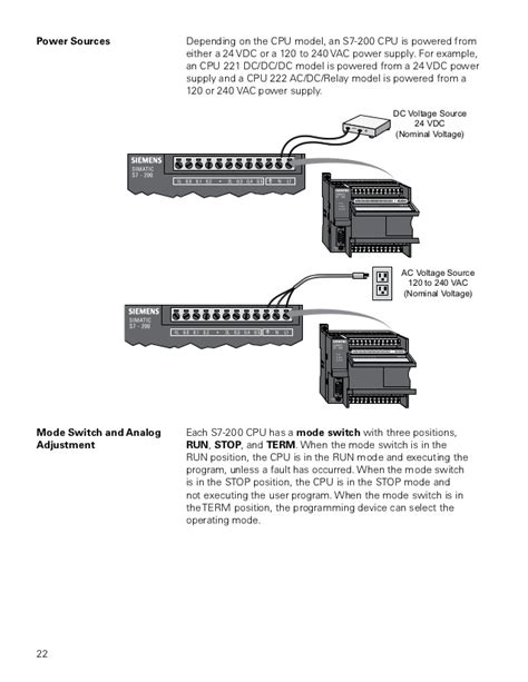 plc s7 224 wiring diagram wiring diagram schemes