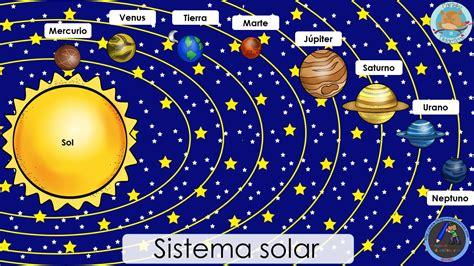 imagenes del universo en ingles sistema solar 1 imagenes educativas