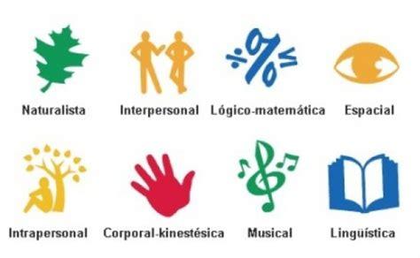 imagenes inteligencia musical la importancia de la teor 237 a de las inteligencias m 250 ltiples