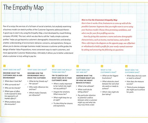 pin empathy map on pinterest