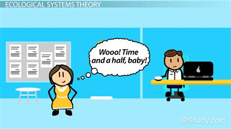 Bronfenbrenner Theory Essay by Urie Bronfenbrenner Essay Term Paper Service