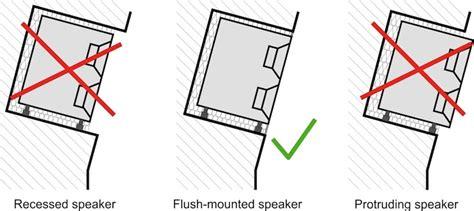 Power Lifier Acoustic car speaker kit sh3 me