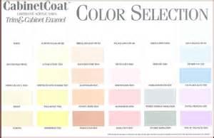 Benjamin Cabinet Coat Colors Ultimate Cabinet Refinish Cabinetcoat The Ultimate