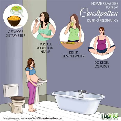 Prescription Iron Supplements With Stool Softener by Home Remedies To Treat Constipation During Pregnancy Top