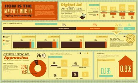 newspaper layout infographic print editorial infographics print editorial