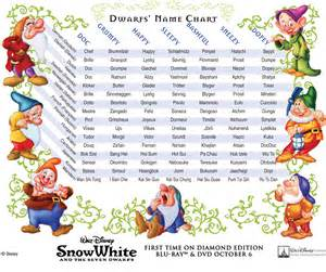 Dwarfs pictures and names names of white dwarfs page 3 pics
