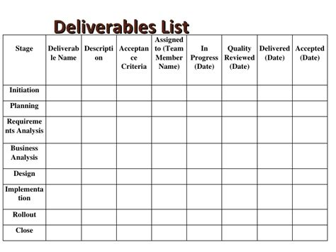 project deliverable template introduce project management