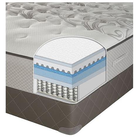 sealy posturepedic colbert cushion firm bed mattress sale