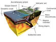 himalayan salt l hazard stratovolcano