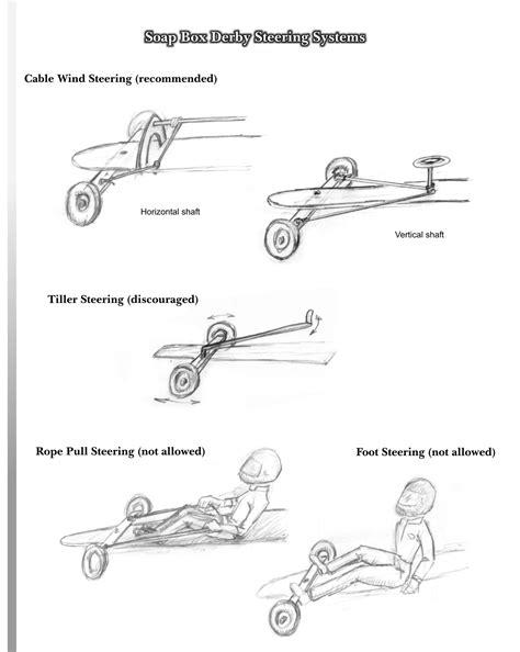 wooden soap box racer plans plans free download unhealthy02ihp pdf diy wooden soap box racer plans download wooden