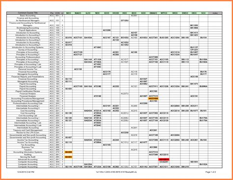 Bookkeeping Templates Excel by 7 Accounting Spreadsheet Templates Excel Excel