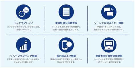 Jp For Mba Freshers by マイナビ モバイル ミニmba For Freshers 採用 若手育成研修なら マイナビ研修サービス