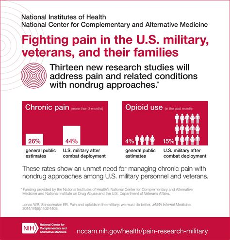 jphmp s 21 health studies on policy administration books nih and va address and related conditions in u s