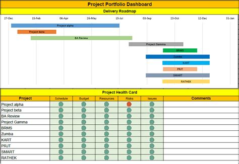 portfolio management dashboard templates project portfolio template excel free free