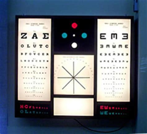 tavola ottotipica amedeolucente it versione ipovedenti decimi e diottrie