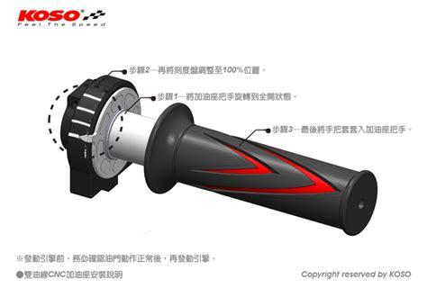 Grip Model Koso By Bintanglima koso throttle pipe