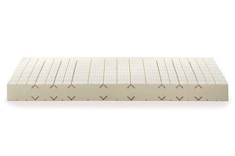 matratzen mannheim matratzen aus naturlatex in mannheim ludwigshafen