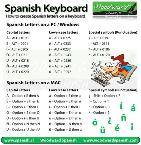 Job Resume Pronunciation by How To Type Spanish Letters And Accents On Your Keyboard Woodward Spanish