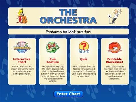 four sections of an orchestra application error rm easilearn us