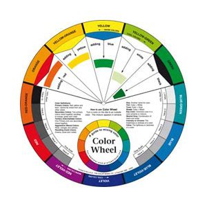 the colour wheel company artist s colour wheel