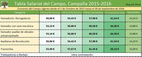 salario base peon agricola 2016 tabla salarial del co 2015 2016 gt gt blog del olivar