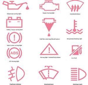 Fiat Punto Dashboard Symbols Meanings Fiat Punto Dashboard Warning Lights 2017 2018 Best