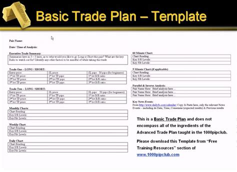 03 Basic Trade Plan Part 1 Basic Trade Plan Template Youtube Forex Trading Plan Template Pdf