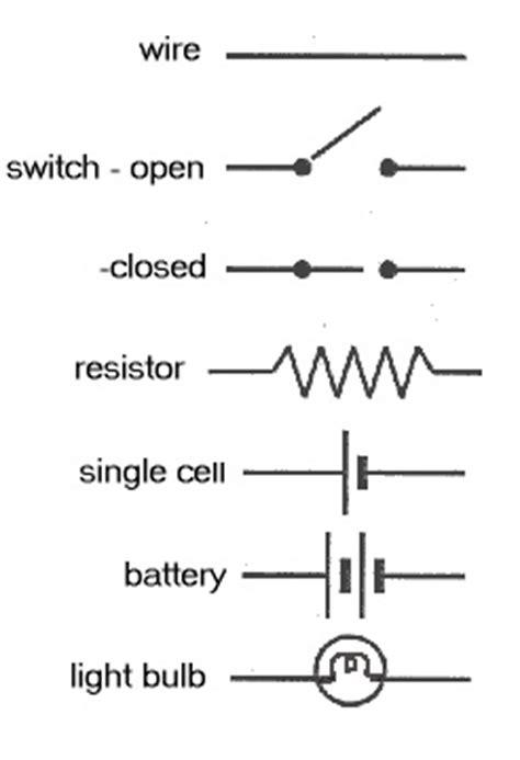 electronic circuit diagram symbols ireleast readingrat net