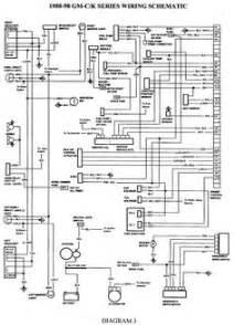 wiring diagram for 1998 chevy silverado search 98 chevy silverado chevy