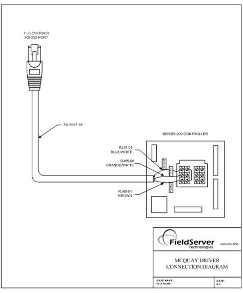 mesmerizing mcquay wiring diagrams gallery best image