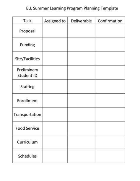 program planning template nkcs summer learning planning template