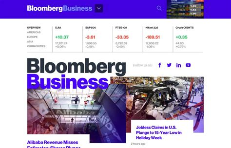 Bloomberg Top Mba 2015 by Bloomberg Unmatched Style