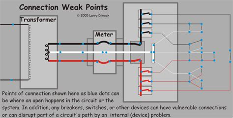 power flickering in house blinking or flickering lights at home
