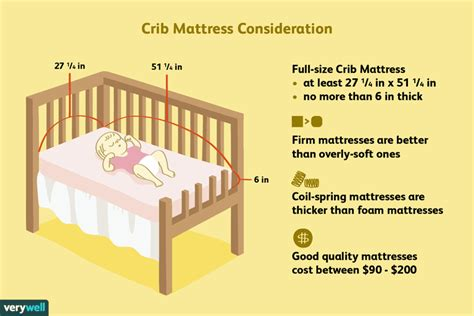 crib size chart mattress within dimensions of plan 12