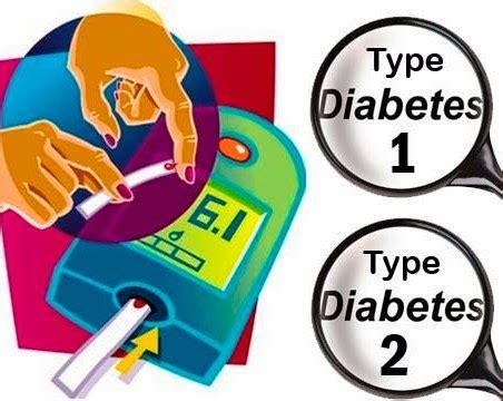 Kolagit Obat Diabetes Uh Asli obat diabetes alami paling uh mengobati penyakit diabetes melitus