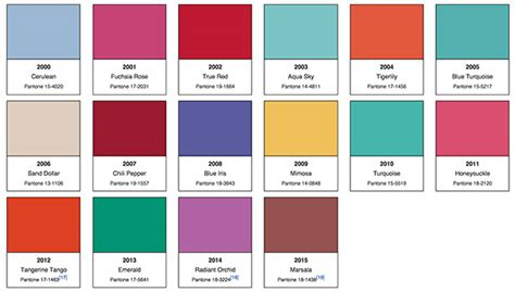 fashion colour graphics colourful language color of the year archives