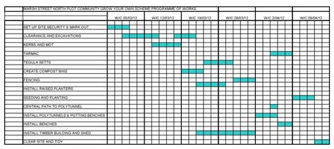 free building schedule of works template welcome to the green dens page