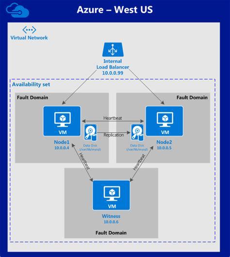 uml diagram linux uml diagram linux best free home design idea