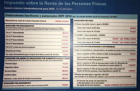 plazos para la declaracion de renta por el periodo 2015 personas naturales comienza el plazo para hacer la declaraci 243 n de la renta