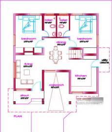 1000 Sq Ft House Plans 3 Bedroom Small House Plans In Kerala 3 Bedroom Keralahouseplanner