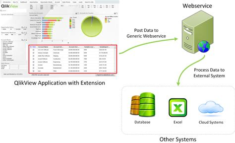 qlikview tutorial french the gallery for gt qlikview server icon