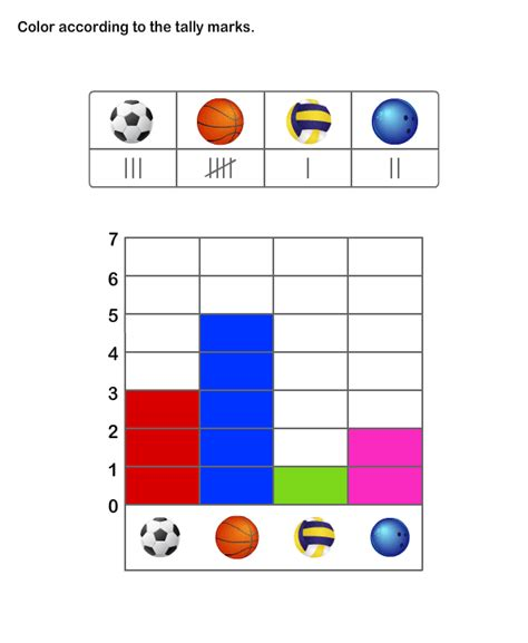 Top Marks Bar Charts by Gallery For Gt Tally Table For
