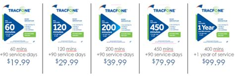 Tracfone Gift Card - image gallery tracfone cards