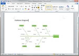 Ishikawa Diagram Template Word by Fishbone Diagram Templates For Word
