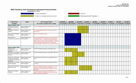 10 Simple Excel Gantt Chart Template Free Exceltemplates Exceltemplates Project Plan Excel Template Gantt
